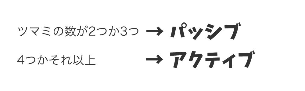 ツマミの数が2つか3つ → パッシブ、4つかそれ以上 → アクティブ